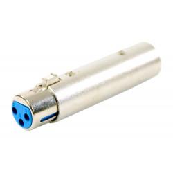 Adaptateur XLR Femelle - XLR Mâle Easy Plugger